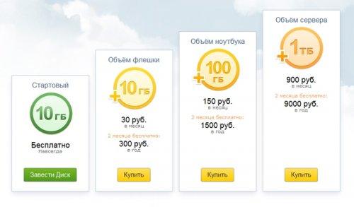 Яндекс предлагает купить дополнительное пространство в веб-сервисе «Диск»