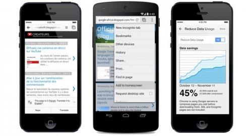 В мобильной версии Chrome внедрена функция сжатия трафика