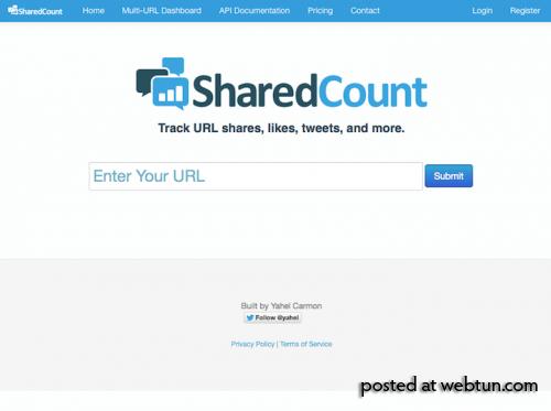 5 способов отследить ссылки на сайты в социальных сетях