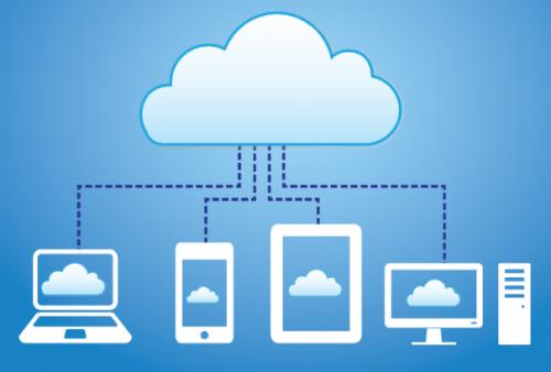Подборка онлайновых файловых менеджера для облачных хранилищ