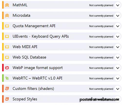 Microsoft рассказала, чего ждать в новой сборке браузера Internet Explorer