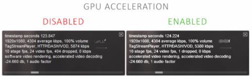 GPU Accelerated Flash Player улучшает воспроизведение видео в Firefox