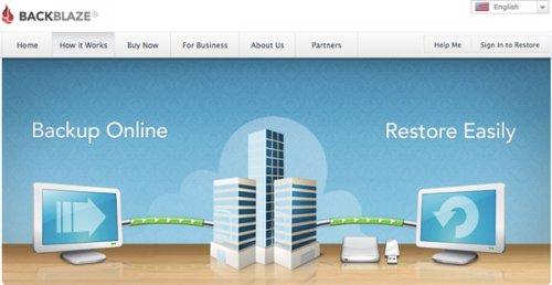 8 лучших облачных хранилищ для хранения корпоративных данных