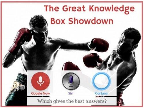 Интеллектуальная битва голосовых помощников: Google Now оказался умнее всех