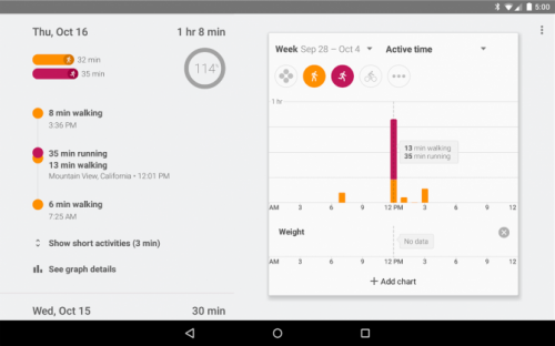 ������-������ Google Fit �������, Android-���������� �������� ��� ��������