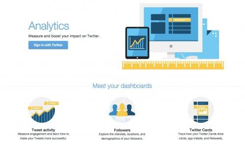 5 аналитических инструментов для лучшего Twitter-маркетинга
