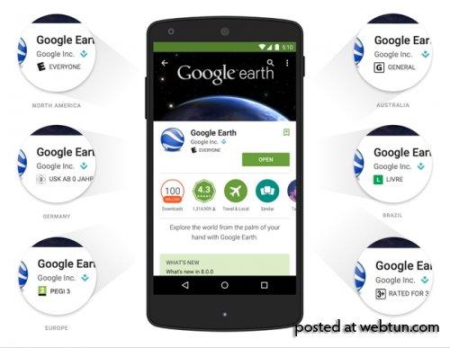 Google ввела премодерацию в магазине приложений Play