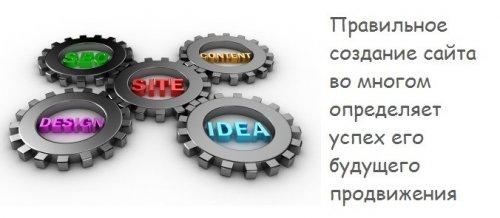Услуги веб студии «Аванзет»: правильное создание и продвижение сайтов