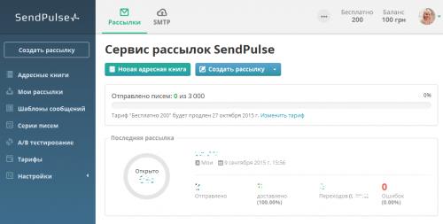 Сервис SendPulse решает одну из главных задач бизнеса